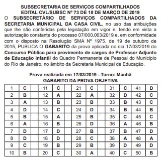 Gabarito concurso SME-Rio 2019