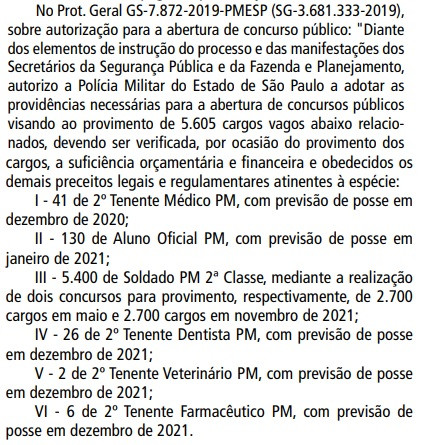 Reprodução Diário Oficial de São Paulo em 25 de janeiro de 2020