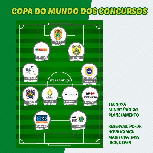 Copa do Mundo 2018  confira a escalação dos 11 melhores concursos ... 009c36ec363cd
