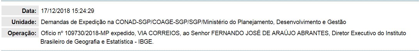 Protocolo concurso IBGE