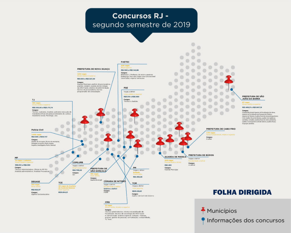 Concursos RJ Segundo Semestre 2019